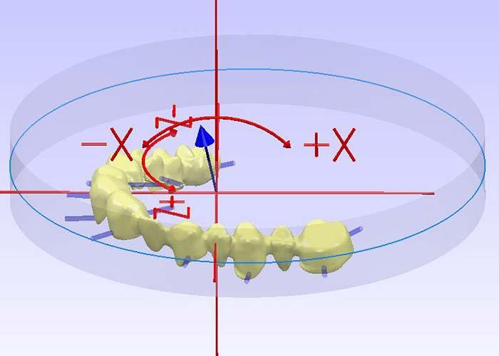Digitaler Workflow bei Rißmann Zahntechnik: Die Fertigung des Zahnersatzes erfolgt automatisiert.